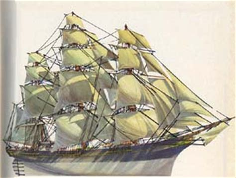 velieri levoluzione delle grandi navi  vela