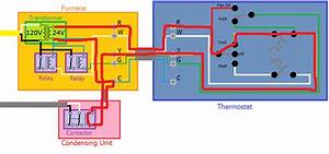 Basic Furnace Wiring Diagram Wiring Diagram With