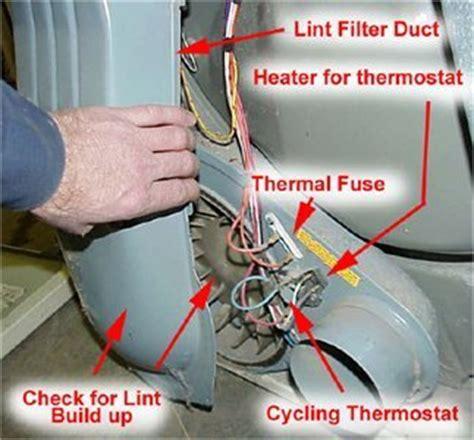 kenmore dryer model 11063012101 will not start door