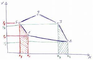 Polygon Berechnen : michael jan en sharp pc1360 ~ Themetempest.com Abrechnung