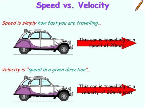 Phy 7 Velocity And Acceleration Ppt