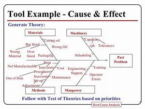 Root Cause Analysis Presentation