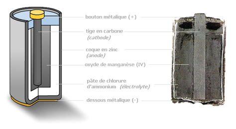 interieur d une pile piles et batteries clascience