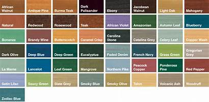 Stain Chart Wood Colours Interior Timber Natural