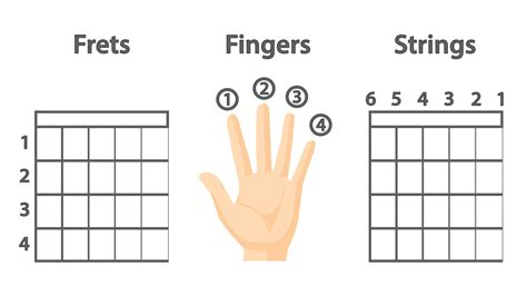how to play guitar your guitar lesson