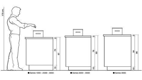 la ergonomia en la cocina distribucion  espacio
