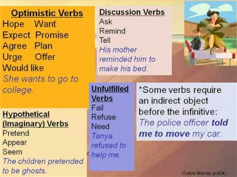 The Esl 60m Hurdle Verbs Followed By Infinitives And Gerunds Youtube