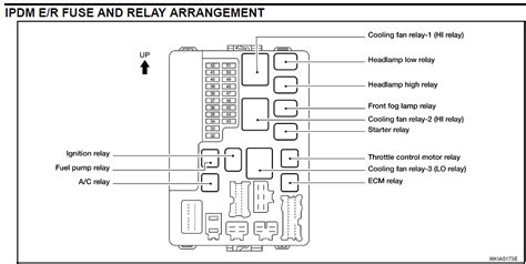 2009 Nissan Murano Fuse Box Diagram by I Need A Detailed Fusebox Diagram For A 2004 Nissan Altima