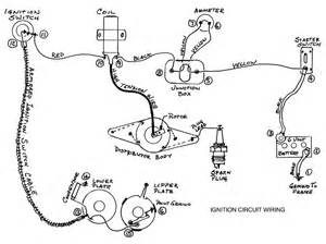 wiring diagram for model a ford wiring image similiar model a ford headlight wiring keywords on wiring diagram for model a ford