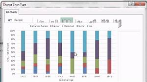 How To Make A Excel Chart With Two Y Axis Excel 2013 Statistical Analysis 12 Cross Tabulation