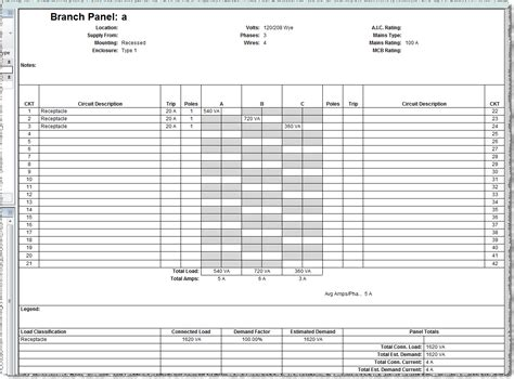 It makes it so much easier to see a printed word/phrase rather than a handwritten one, especially if your handwriting is atrocious. Electrical Panel Schedule Template Excel - printable schedule template