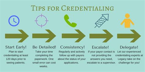 credentialing legacy consulting services