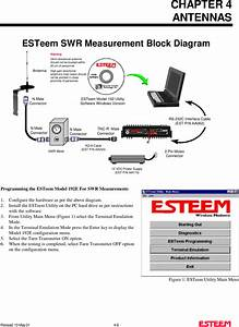 Electronic Systems Technology Esteem192e User Manual 192e