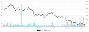 India Smallcap multibaggers BSE NSE Stocks : Stock ...