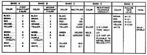 Resistor Identification