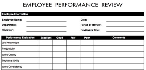 Employee Review Template Employee Performance Review Template Bravebtr