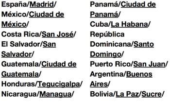 spanish speaking countries   capitals