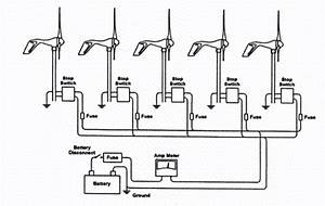 Green Blog  Useful Windmill Power Systems
