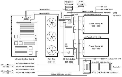 server wiring diagram 21 wiring diagram images wiring