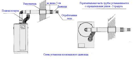 Про температуру исходящих газов . форум о строительстве и загородной жизни – forumhouse
