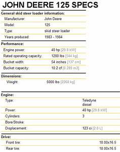 33 John Deere 125 Lawn Tractor Parts Diagram