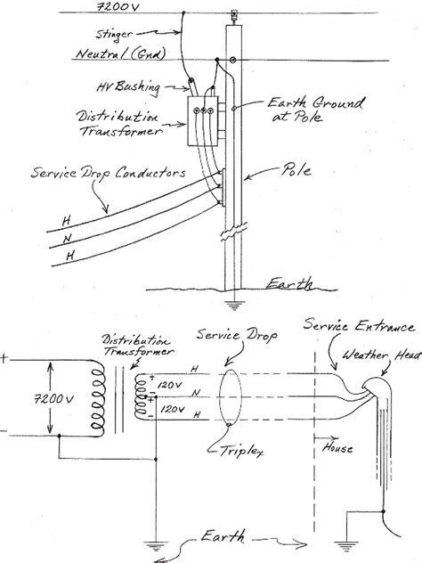 480 single phase transformer wiring diagram get free