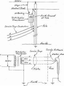 Single Phase Distribution Transformer Wiring Diagram