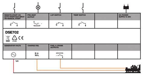 dse702 manual auto start control modules dsegenset