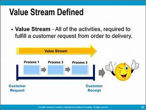 Complete Value Stream Mapping Symbols Guide