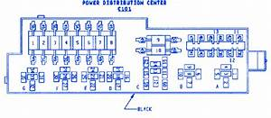 Jeep Sahara 1994 Power Distribution Center Fuse Box  Block Circuit Breaker Diagram