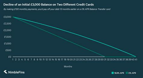 We did not find results for: Halifax Balance Transfer Credit Card Review: Some of the Best Deals? | NimbleFins