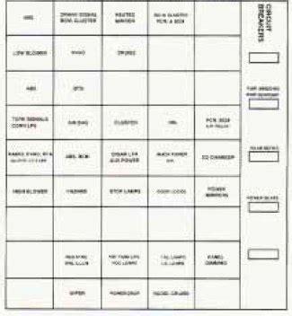 Oldsmobile Fuse Block Diagram oldsmobile intrigue 1998 fuse box diagram auto genius