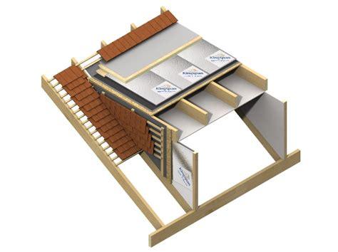 Vacuum-insulated Panels