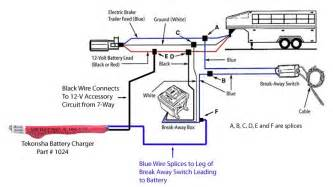 trailer battery charger wiring trailer image similiar trailer breakaway switch wiring diagram keywords on trailer battery charger wiring