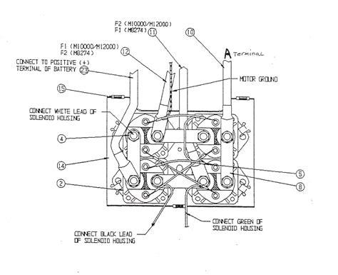 Warn Atv Wiring Diagram by Warn Atv Winch Solenoid Wiring Diagram Volovets Info