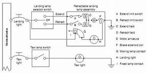 Aircraft Electronics   Electrical Systems  Lights
