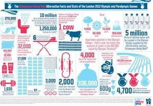 Infographics On Pinterest Infographic Politics And Info