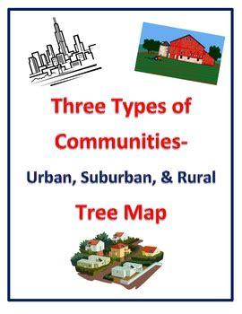 types  communities urban suburban rural tree