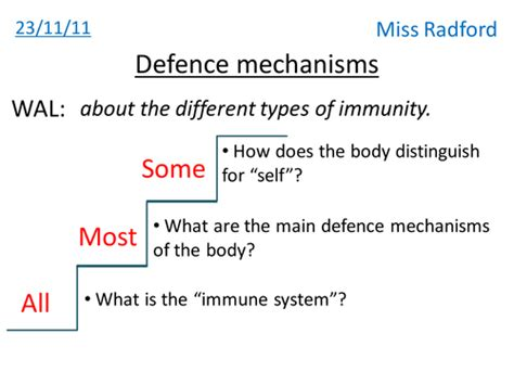 new aqa biology human defense systems lesson by