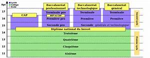 Fichier Enseign France