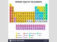 Periodic table elements 2017 garden view landscape fresh periodic table java app free download iberdietcom urtaz Images
