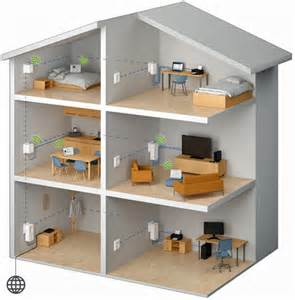 Devolo Smart Home : devolo desvela en ifa 2016 sus soluciones para el hogar ~ A.2002-acura-tl-radio.info Haus und Dekorationen