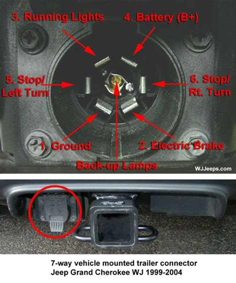 Jeep Zj Trailer Wiring Harnes by Installing Trailer Wiring Harness Wj 04 Cant Get Lights