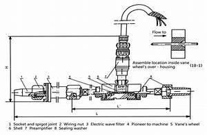 Paddle Wheel Flow Meter