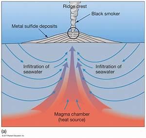 Ch 4  Ocean Basins