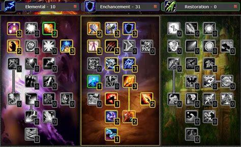 World of warcraft best pve dps class