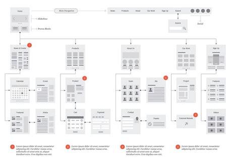 Website Flowchart & Sitemap For Illustrator  Ux Methods