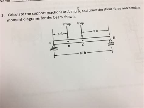 Solved Calculate The Support Reactions Dra