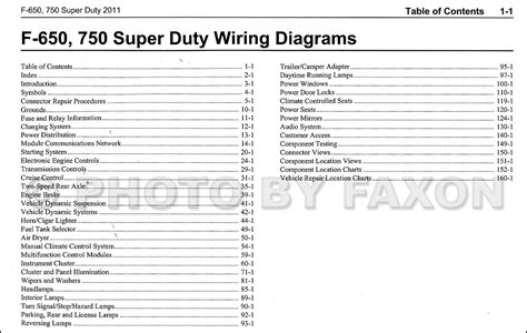 Ford 2006 F750 Truck Wiring Diagram Free by 2005 Ford F150 Lariat Fuse Box Diagram Wiring Library
