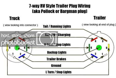 2015 Ford Truck Light Wiring by 4 Pin 7 Pin Needs And Uses Ford F150 Forum Community